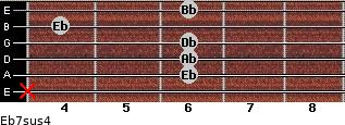 Eb7sus4 for guitar on frets x, 6, 6, 6, 4, 6