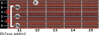 Eb7sus add(m2) guitar chord