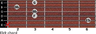 Eb9 for guitar on frets x, 6, 3, 3, 2, 3