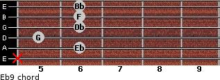 Eb9 for guitar on frets x, 6, 5, 6, 6, 6