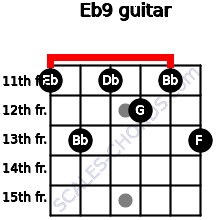 Eb9 for guitar on frets 11, 13, 11, 12, 11, 13