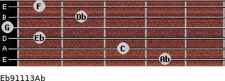 Eb9/11/13/Ab for guitar on frets 4, 3, 1, 0, 2, 1