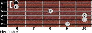 Eb9/11/13/Db for guitar on frets 9, 10, 10, 8, 6, 6