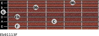 Eb9/11/13/F for guitar on frets 1, 3, 1, 0, 2, 4