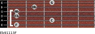 Eb9/11/13/F for guitar on frets 1, 3, 1, 1, 2, 3
