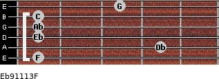 Eb9/11/13/F for guitar on frets 1, 4, 1, 1, 1, 3