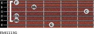 Eb9/11/13/G for guitar on frets 3, 1, 1, 5, 2, 1