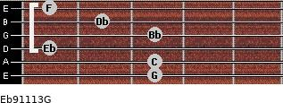 Eb9/11/13/G for guitar on frets 3, 3, 1, 3, 2, 1