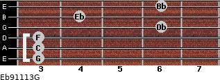 Eb9/11/13/G for guitar on frets 3, 3, 3, 6, 4, 6