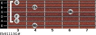 Eb9/11/13/G# for guitar on frets 4, 3, 3, 6, 4, 3