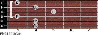 Eb9/11/13/G# for guitar on frets 4, 4, 3, 5, 4, 3