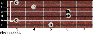 Eb9/11/13b5/A for guitar on frets 5, 3, 6, 6, 4, 3