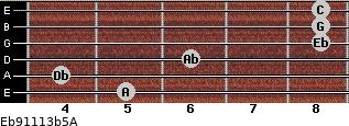 Eb9/11/13b5/A for guitar on frets 5, 4, 6, 8, 8, 8