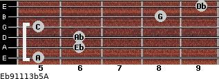 Eb9/11/13b5/A for guitar on frets 5, 6, 6, 5, 8, 9