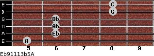 Eb9/11/13b5/A for guitar on frets 5, 6, 6, 6, 8, 8