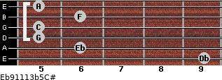 Eb9/11/13b5/C# for guitar on frets 9, 6, 5, 5, 6, 5