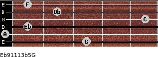 Eb9/11/13b5/G for guitar on frets 3, 0, 1, 5, 2, 1