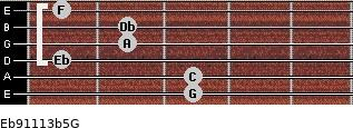 Eb9/11/13b5/G for guitar on frets 3, 3, 1, 2, 2, 1