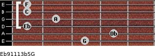 Eb9/11/13b5/G for guitar on frets 3, 4, 1, 2, 1, 1