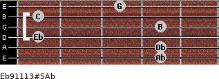 Eb9/11/13#5/Ab for guitar on frets 4, 4, 1, 4, 1, 3