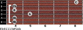 Eb9/11/13#5/Ab for guitar on frets 4, 4, 5, 4, 4, 8