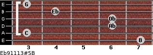 Eb9/11/13#5/B for guitar on frets 7, 3, 6, 6, 4, 3