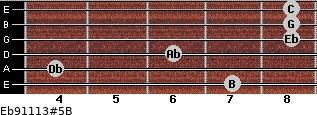 Eb9/11/13#5/B for guitar on frets 7, 4, 6, 8, 8, 8