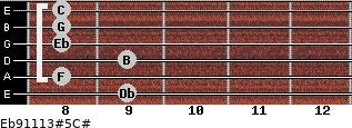 Eb9/11/13#5/C# for guitar on frets 9, 8, 9, 8, 8, 8