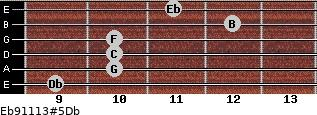 Eb9/11/13#5/Db for guitar on frets 9, 10, 10, 10, 12, 11