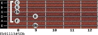 Eb9/11/13#5/Db for guitar on frets 9, 8, 9, 8, 8, 8