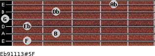 Eb9/11/13#5/F for guitar on frets 1, 2, 1, 0, 2, 4