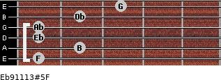 Eb9/11/13#5/F for guitar on frets 1, 2, 1, 1, 2, 3