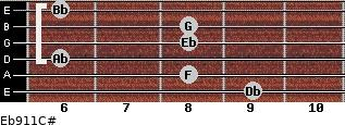 Eb9/11/C# for guitar on frets 9, 8, 6, 8, 8, 6