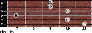 Eb9/11b5 for guitar on frets 11, 10, 7, 10, 9, 9