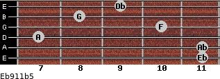 Eb9/11b5 for guitar on frets 11, 11, 7, 10, 8, 9