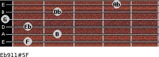 Eb9/11#5/F for guitar on frets 1, 2, 1, 0, 2, 4