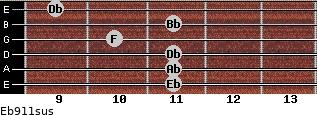 Eb9/11sus for guitar on frets 11, 11, 11, 10, 11, 9