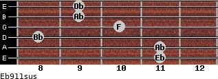 Eb9/11sus for guitar on frets 11, 11, 8, 10, 9, 9