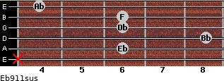 Eb9/11sus for guitar on frets x, 6, 8, 6, 6, 4
