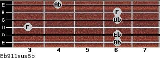 Eb9/11sus/Bb for guitar on frets 6, 6, 3, 6, 6, 4