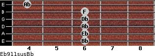 Eb9/11sus/Bb for guitar on frets 6, 6, 6, 6, 6, 4