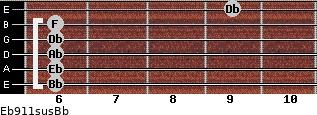 Eb9/11sus/Bb for guitar on frets 6, 6, 6, 6, 6, 9