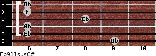 Eb9/11sus/C# for guitar on frets 9, 6, 6, 8, 6, 6