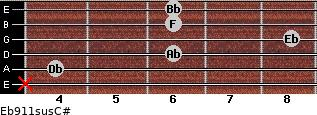 Eb9/11sus/C# for guitar on frets x, 4, 6, 8, 6, 6