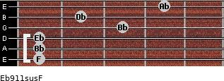 Eb9/11sus/F for guitar on frets 1, 1, 1, 3, 2, 4