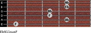 Eb9/11sus/F for guitar on frets 1, 4, 3, 3, 4, 4