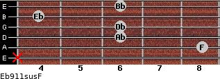 Eb9/11sus/F for guitar on frets x, 8, 6, 6, 4, 6