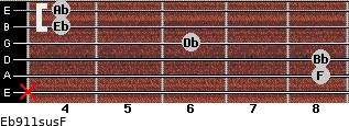 Eb9/11sus/F for guitar on frets x, 8, 8, 6, 4, 4