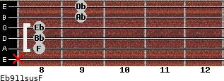 Eb9/11sus/F for guitar on frets x, 8, 8, 8, 9, 9