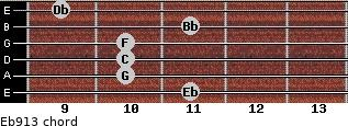 Eb9/13 for guitar on frets 11, 10, 10, 10, 11, 9